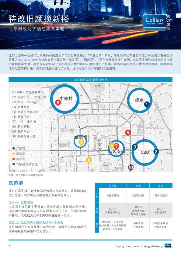 高力国际-北京旧改写字楼趋势及策略-2018